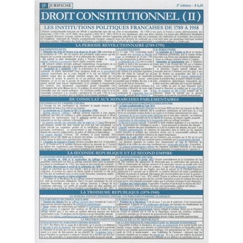 Droit constitutionnel (II)