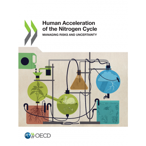 Human Acceleration of the Nitrogen Cycle