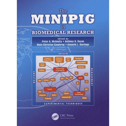 The Minipig in Biomedical Research