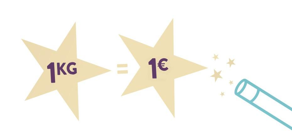 1kg = 1€
