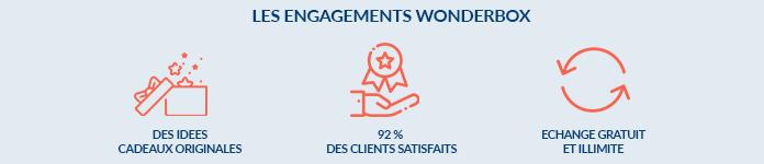 Wonderbox, satisfaction client